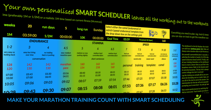 marathon schedule training