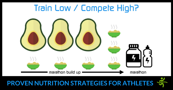 nutrition strategies for athletes